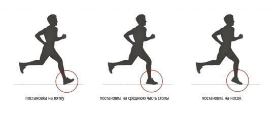 Как правильно бегать1