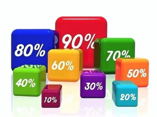 проценты соотношения бжу