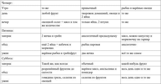 химическая диета на 4 недели таблица-меню