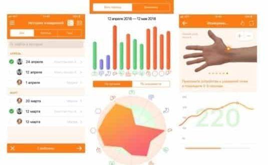 Мониторинг здоровья с RaDoTech: интернет + 10 минут времени и всё