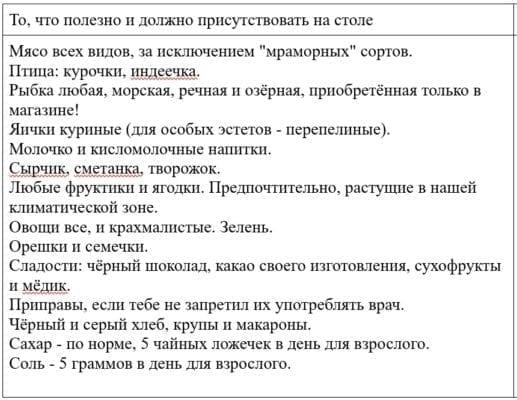 таблица меню правильного питания